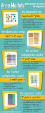 67 best math subtraction images on pinterest teaching ideas