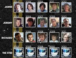 Top Gear Memes - james jeremy richard and the stig through the years topgear