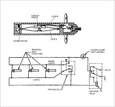 fire detector typs aircraft maintenance engineering mechanical