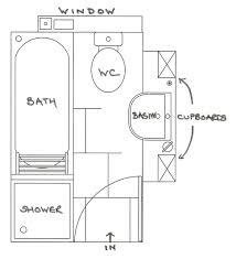 bathroom design templates bathroom bathroom design layout small bathroom layouts