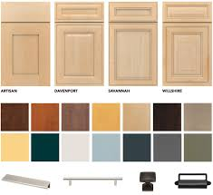 Lovely Images Standard Kitchen Cabinet Measurements View by Kitchen Cabinets In In Richmond Kitchen Decoration