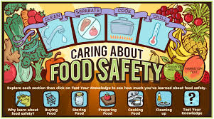 food safety courses province of british columbia