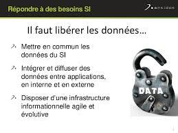 si e entreprise lyon linked enterprise data disposer d une vue consolidée des données de