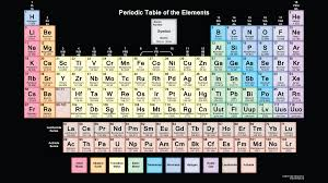 show me the periodic table dynamic periodic table of elements and chemistry user friendly