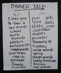 table topics for kids kids table manner lesson 17 dinner conversation