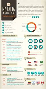 Resume Creative 40 Creative Cv Resume Designs Inspiration 2014 Promotion
