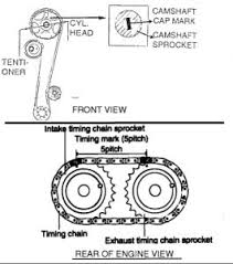2000 hyundai accent timing belt 1997 hyundai elantra i bought a timing belt