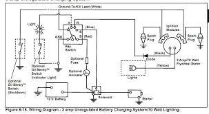 lincoln welder kohler engine diagram lincoln wiring diagram