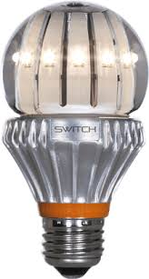 a tale of two tests why energy led light bulbs are a breed