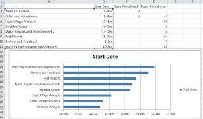 Gantt Chart Excel Template 2010 Gantt Charts Excel Template Gantt Chart Template Excel Schedule