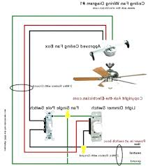 how to wire a ceiling fan with remote ceiling fan remote control wiring diagram intended for dimensions
