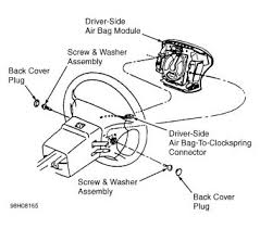 1994 ford f150 wiring diagram 1994 ford f150 clock replacement electrical problem 1994