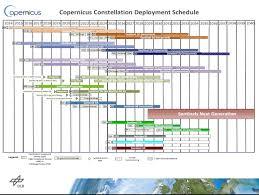 arianespace launch schedule