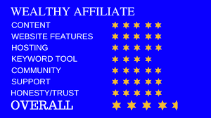 wealthy affiliate review 2018 the salty feet
