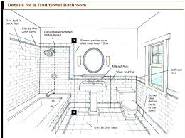 bathroom design tool bathroom layout design tool bathroom layout tool photos design