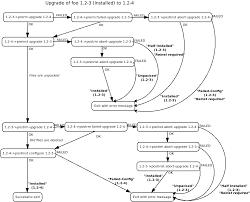 debian policy manual v4 1 1 1