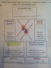 Same Side Interior Definition 456 Best Inb Geometry Images On Pinterest Interactive Notebooks