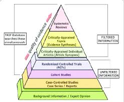 the traditional hierarchy of evidence based medicine the higher