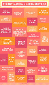 cool ways to write your name on paper the ultimate summer bucket list explore summer ideas fun ideas and more