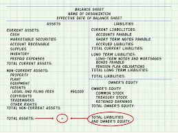 What Is A Spreadsheet Software Expert Advice On How To Make A Balance Sheet For Accounting