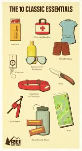 the ten essentials for camping hiking rei expert advice infographic showing what is in the 10 essentials