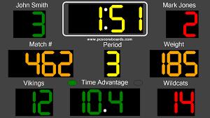 scoreboard templates exol gbabogados co