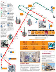 Dubai Metro Map by Metro Map Of Dubai Metro Maps Of United Arab Emirates