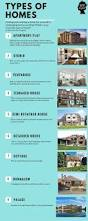 types of houses best 25 types of houses ideas on pinterest stone work types of