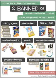 9 common food ingredients that contain u201cbanned u201d toxic ingredients