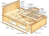Woodworking Plans For Platform Bed With Storage by Storage Bed Plans How To Build A Storage Bed