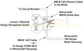 how to replace a worn and power outlet wiring diagram gooddy org