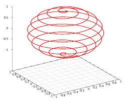 kugeloberfläche mathefrage archimedische spirale auf kugeloberfläche