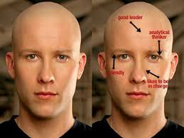 Chinese Face Mapping Face Reading Learn What Your Face Has To Say Beauty Blog Makeup
