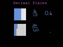 writing tenths and hundredths with decimals mp4 youtube