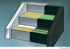 glo lite stair and threshold nosing from koffler sales