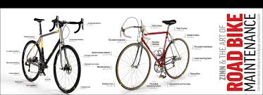 Ready For Spring by How To Get Your Bike Ready For Spring