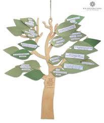 the tree of deeds bint khuwaylid