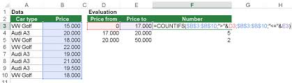 Countif Sumif Minif Countifs In Excel Everything You Need To Professor Excel