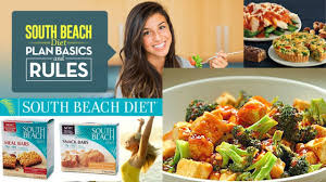 south beach diet phase 1 explained simplified lose weight fast