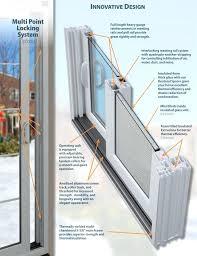 Patio Door Weather Stripping Patio Door Insulation Britva Club