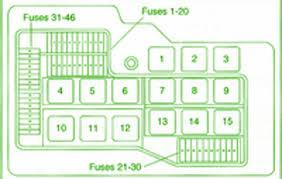 bmw e36 318is fuse box diagram u2013 circuit wiring diagrams