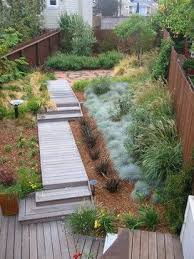 Contemporary Backyard Landscaping Ideas by Best 25 Modern Landscaping Ideas On Pinterest Modern Landscape