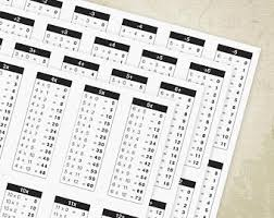 Division Table Chart 1 12 Divisions Table Chart Pdf Math Problems Table Chart