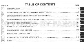 2006 dodge charger owner s manual original