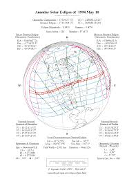 Greenville Ohio Map by Nasa Annular Solar Eclipse Of 1994 May 10