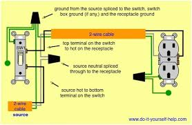 fascinating light switch outlet combo wiring diagram images