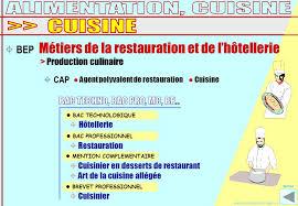 brevet professionnel cuisine spécialités et les diplômes ppt télécharger