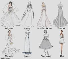 wedding dress quiz how to choose a wedding dress for your type