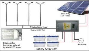 Solar Street Light Wiring Diagram - centralized solar street solution in paschim vihar new delhi