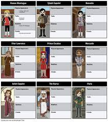character map templates character traits analysis web